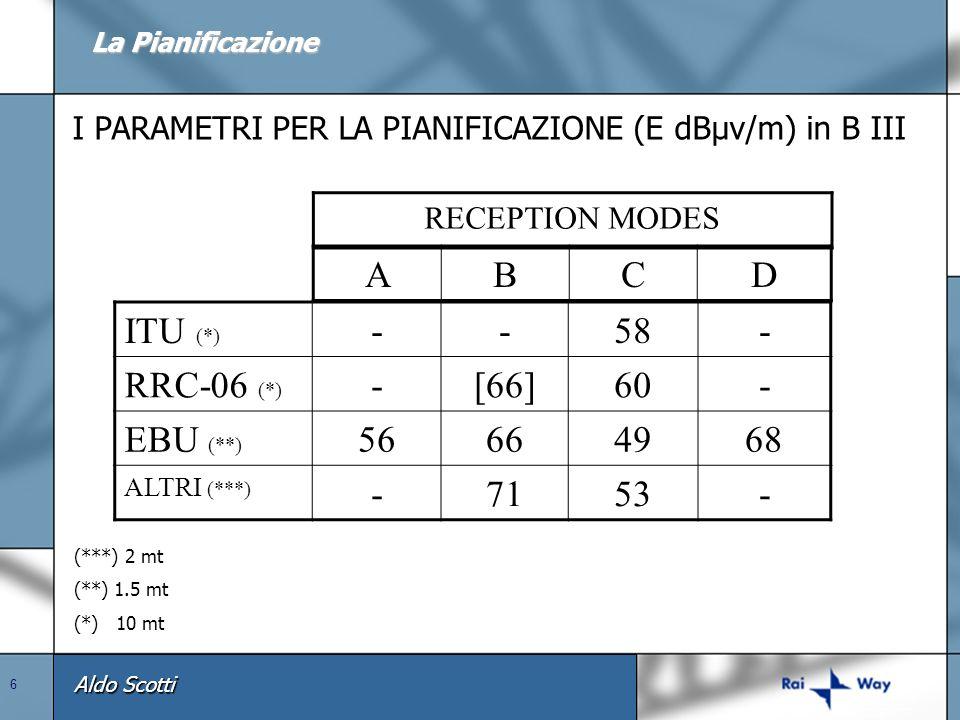 A B C D ITU (*) - 58 RRC-06 (*) [66] 60 EBU (**) 56 66 49 68 71 53